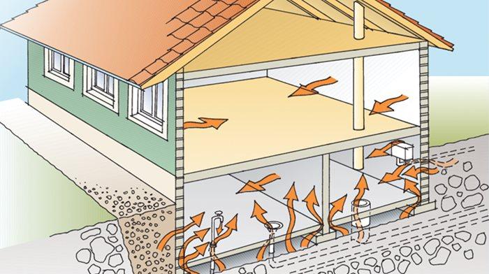 radon, ventilation